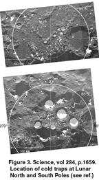 Lunar Poles